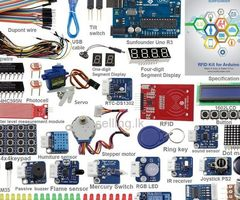 SunFounder Arduino Starter Kit with RFID